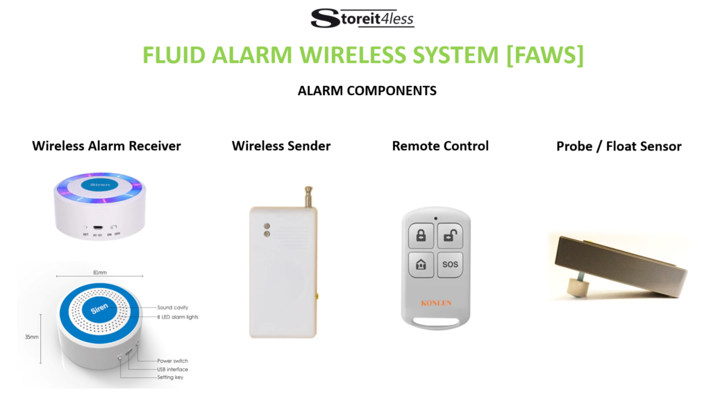 Fluid Alarm Wireless System [FAWS]